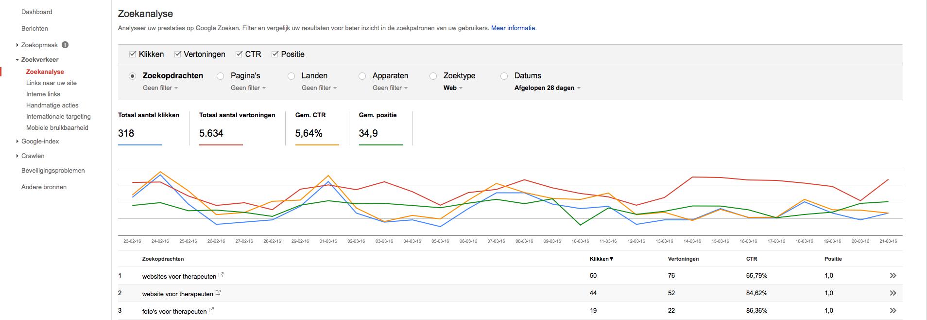 Google webmaster tools zoekverkeer